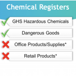 Chemical Registers, Chemical Awareness, Online Chemical Safety, Online Chemical Training