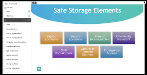 safely storing dangerous goods